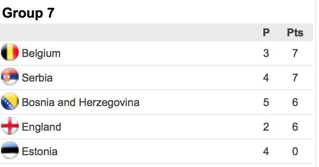 Classement Euro 2017 féminin