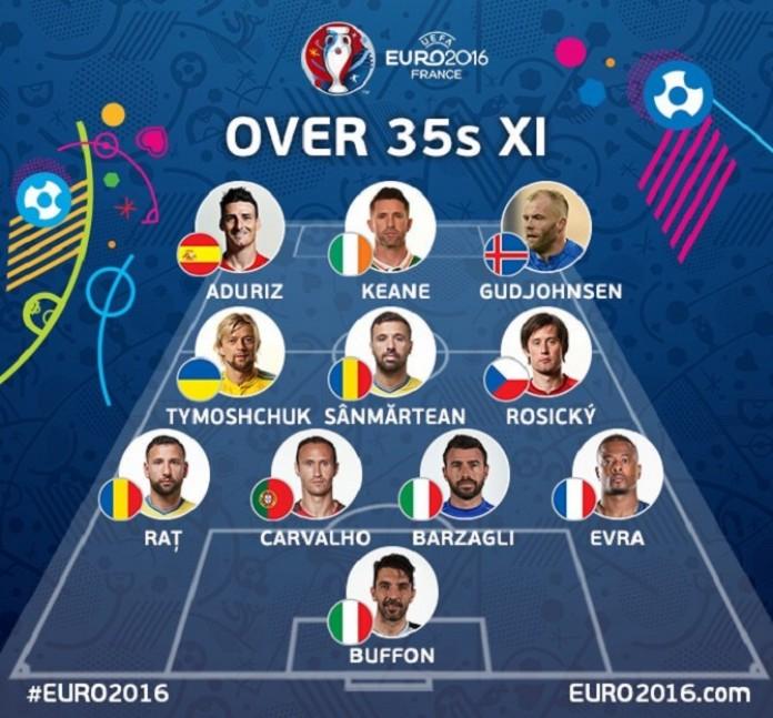 euro2016-over35