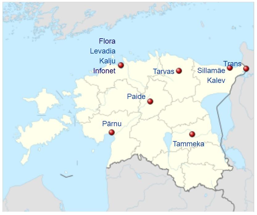 Clubs Estonie