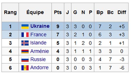 France-Islande1