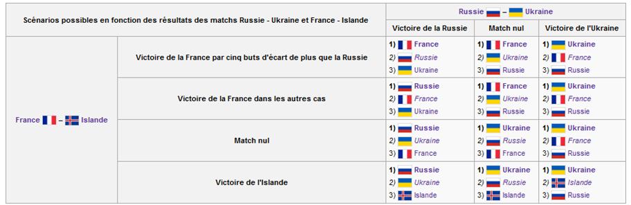 France-Islande3