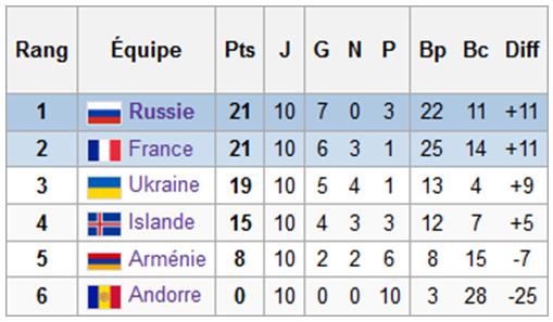 France-Islande4