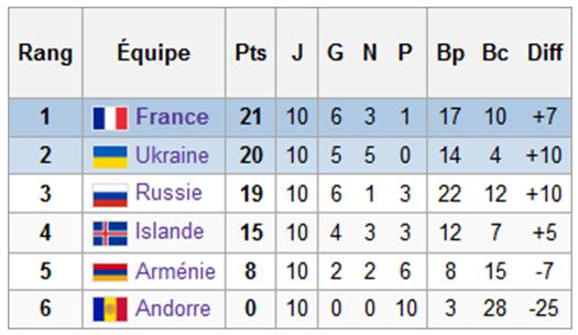 France-Islande5