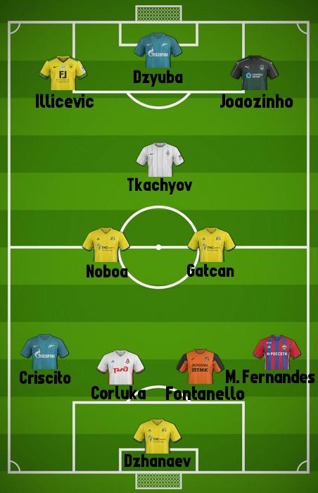 Une équipe fortement internationale avec une colonne vertébrale venue de Rostov.