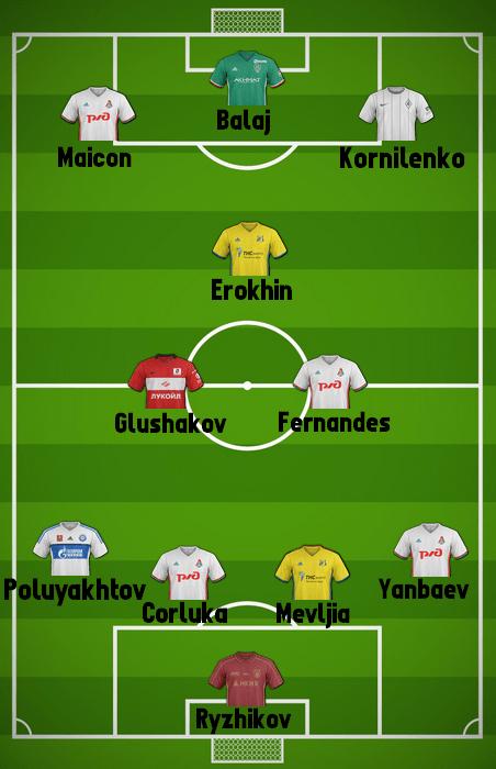 En plus du héros du week-end Poluyakhtov, on retrouve quatre joueurs du Loko, ce qui marque le réveil des Cheminots.